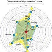Isochrone tps VP-TC.jpg